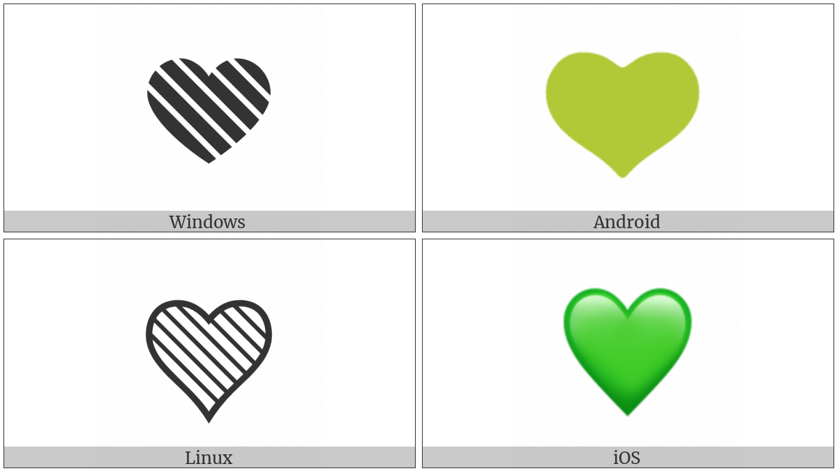 Green Heart on various operating systems