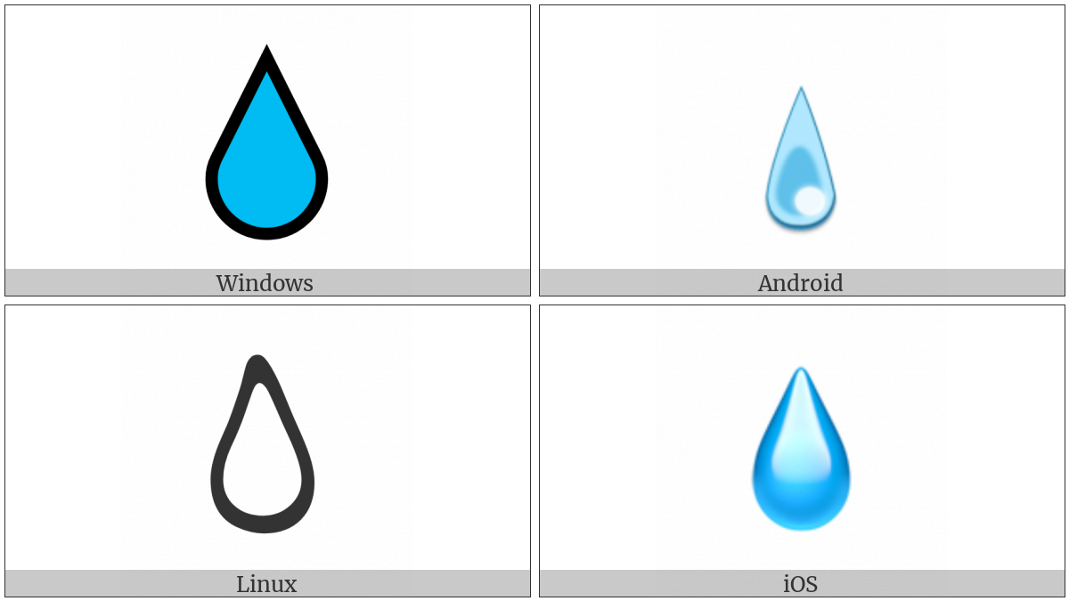 Droplet on various operating systems