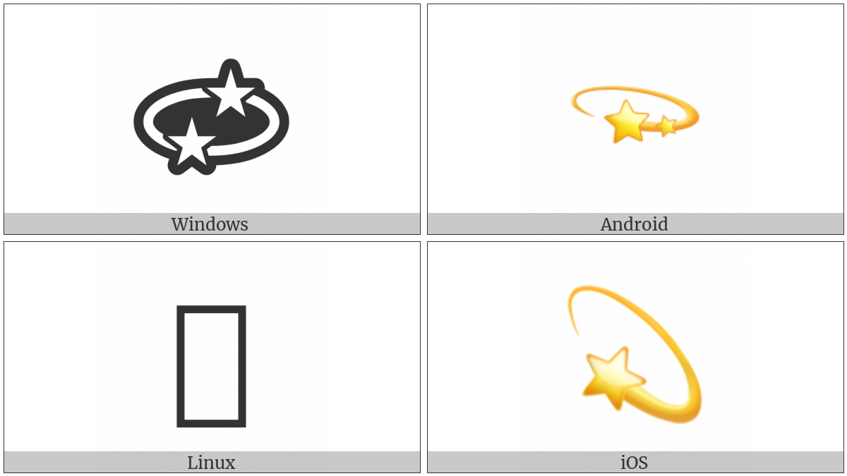 Dizzy Symbol on various operating systems