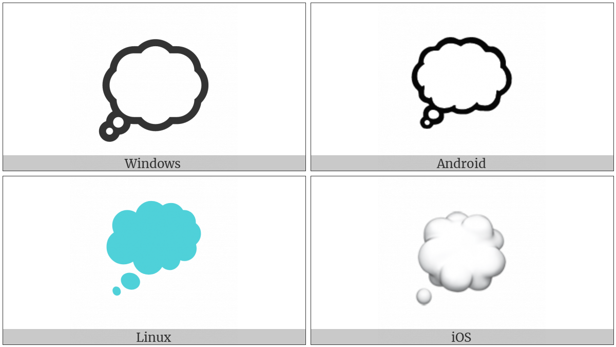 Thought Balloon on various operating systems