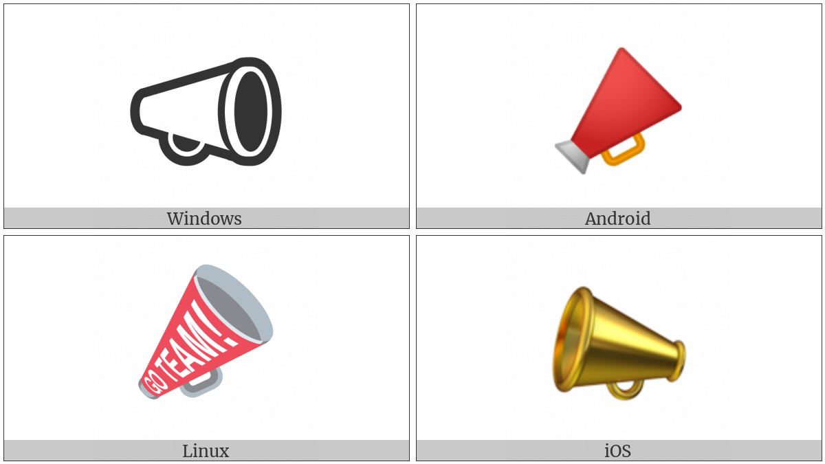 Cheering Megaphone on various operating systems