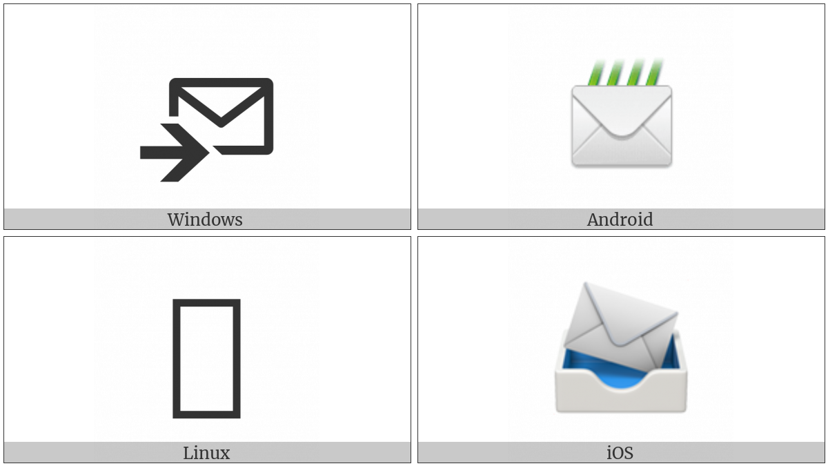 Incoming Envelope on various operating systems
