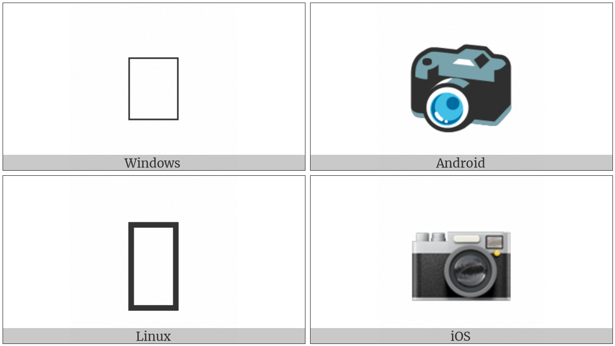 Camera on various operating systems