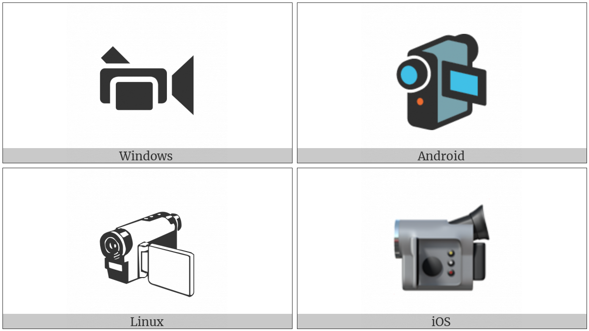 Video Camera on various operating systems
