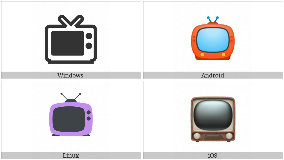 Television on various operating systems