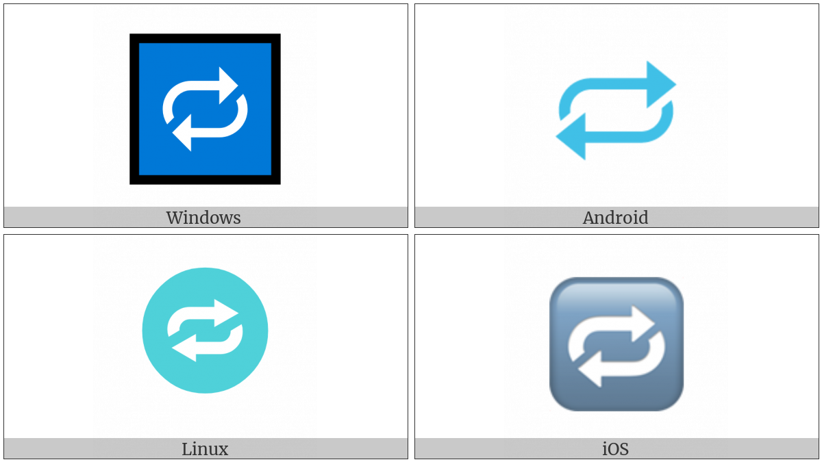 Clockwise Rightwards And Leftwards Open Circle Arrows on various operating systems