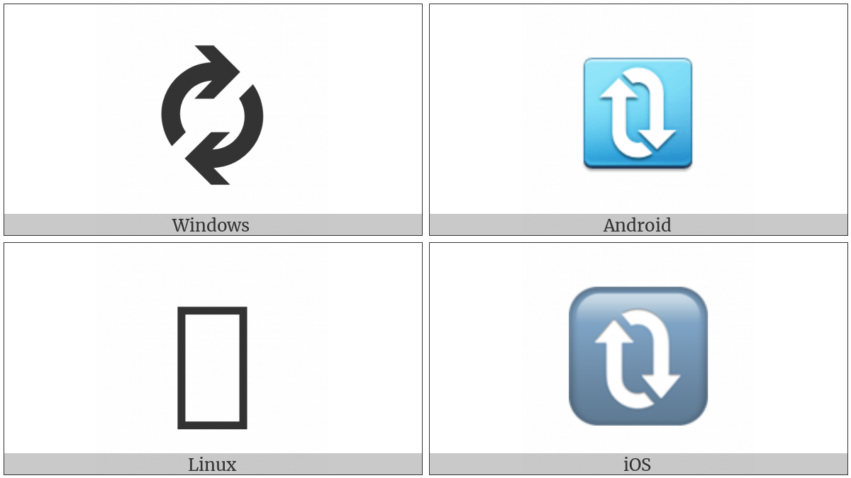 Clockwise Downwards And Upwards Open Circle Arrows on various operating systems