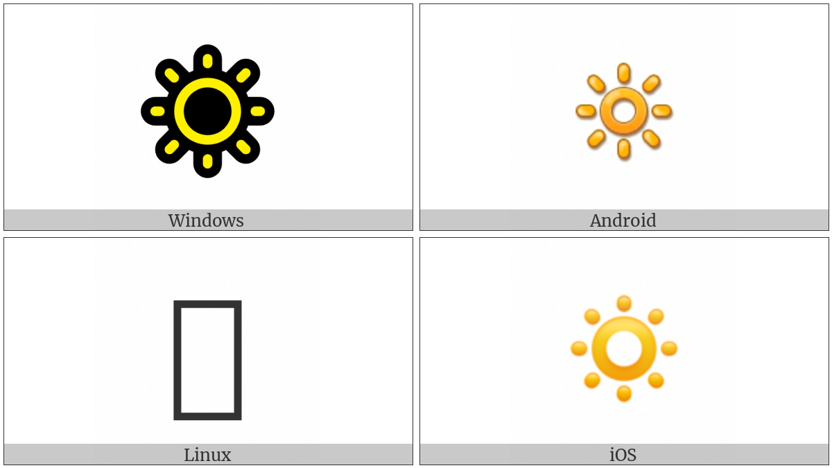 Low Brightness Symbol on various operating systems