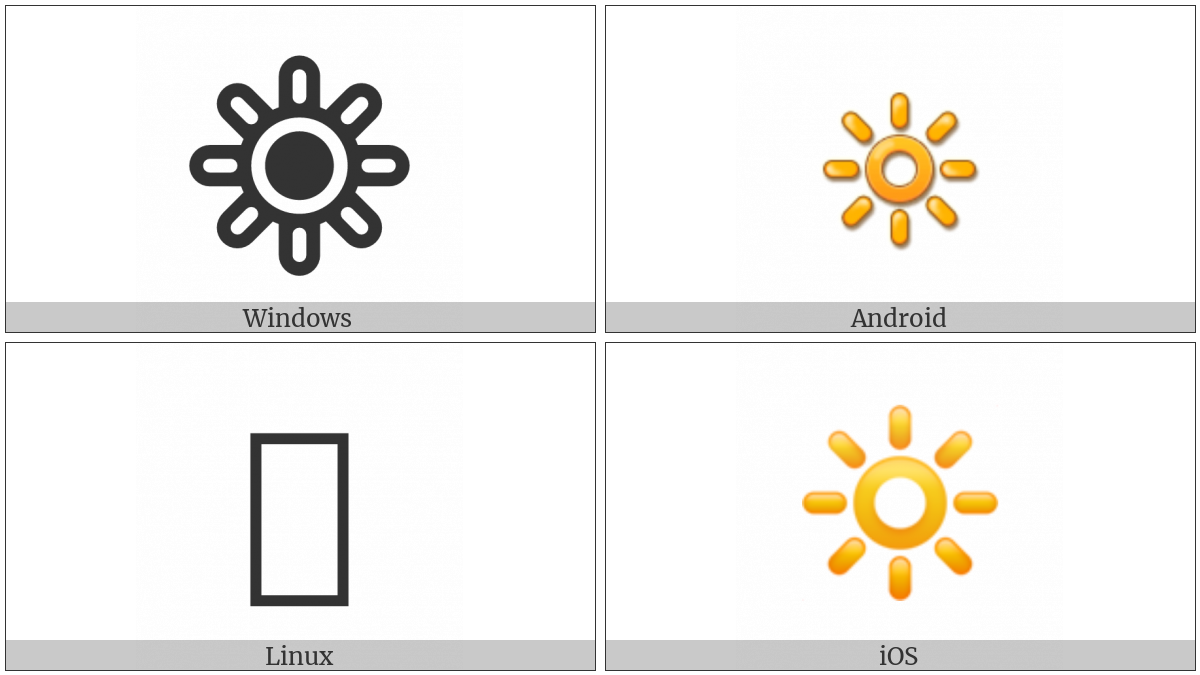 High Brightness Symbol on various operating systems