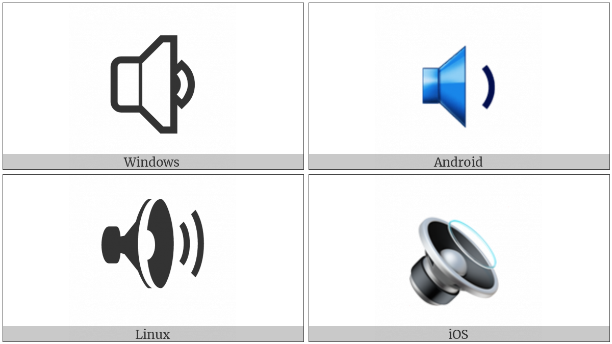 Speaker With One Sound Wave on various operating systems