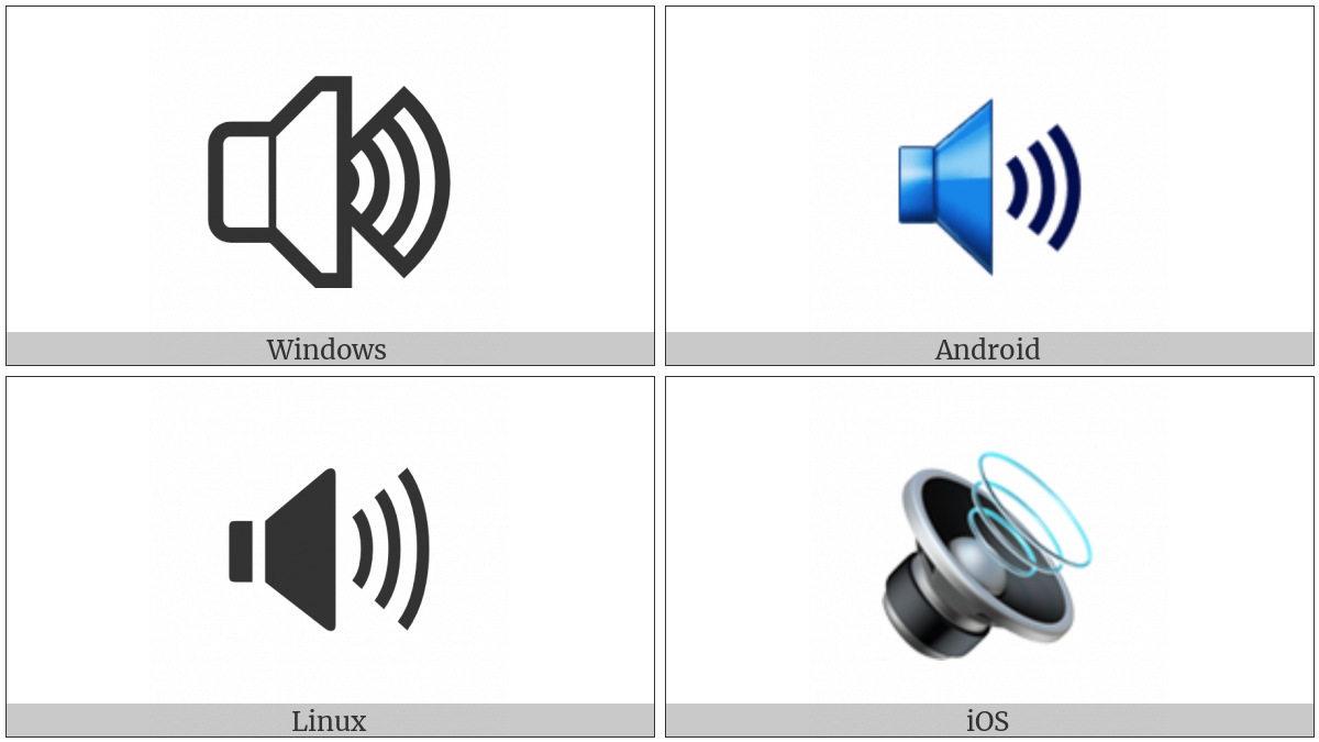 Speaker With Three Sound Waves on various operating systems