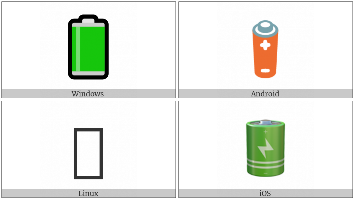 Battery on various operating systems