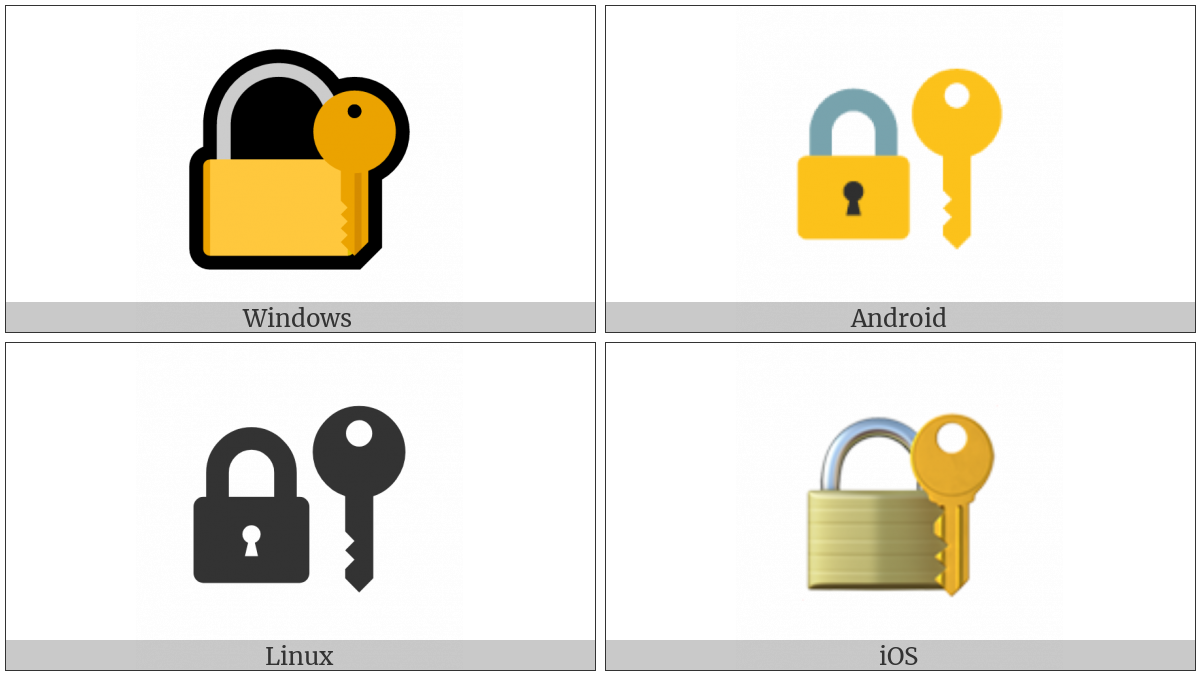 Closed Lock With Key on various operating systems