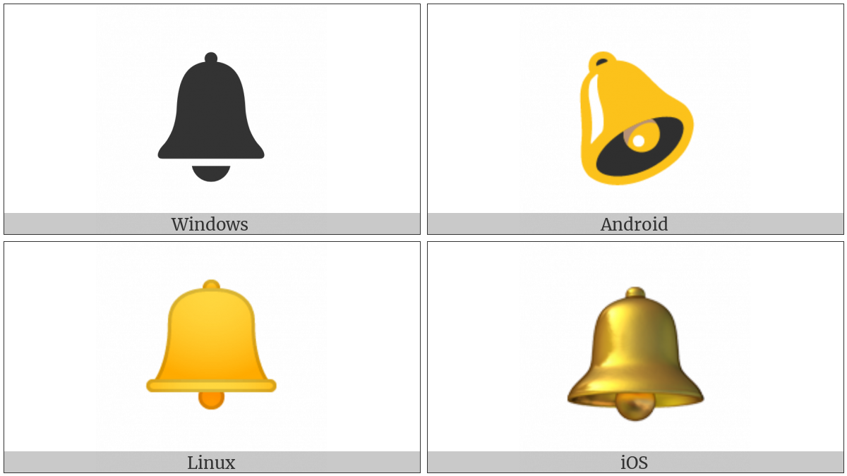 Bell on various operating systems