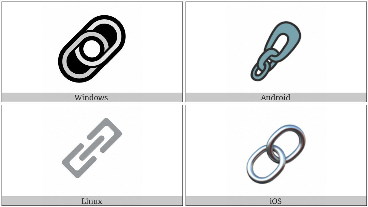Link Symbol on various operating systems