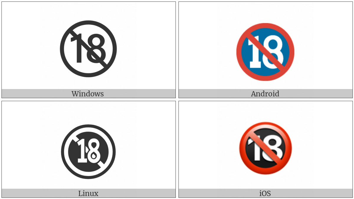 No One Under Eighteen Symbol on various operating systems