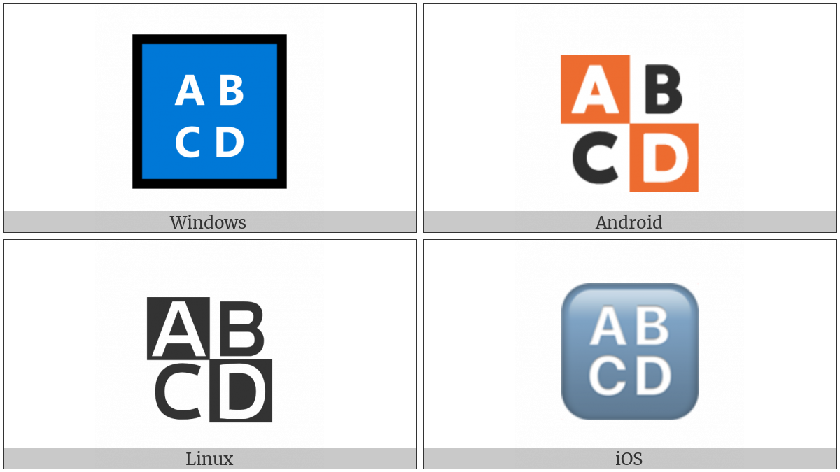 Input Symbol For Latin Capital Letters on various operating systems