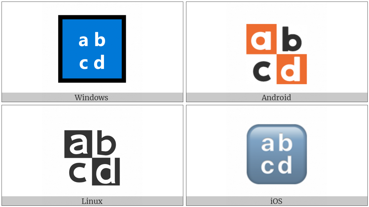 Input Symbol For Latin Small Letters on various operating systems