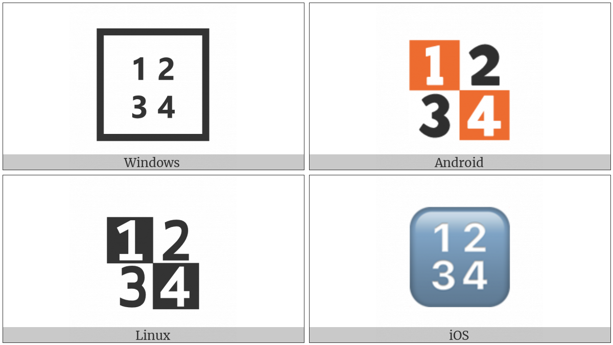 Input Symbol For Numbers on various operating systems