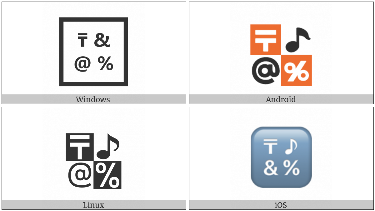 Input Symbol For Symbols on various operating systems