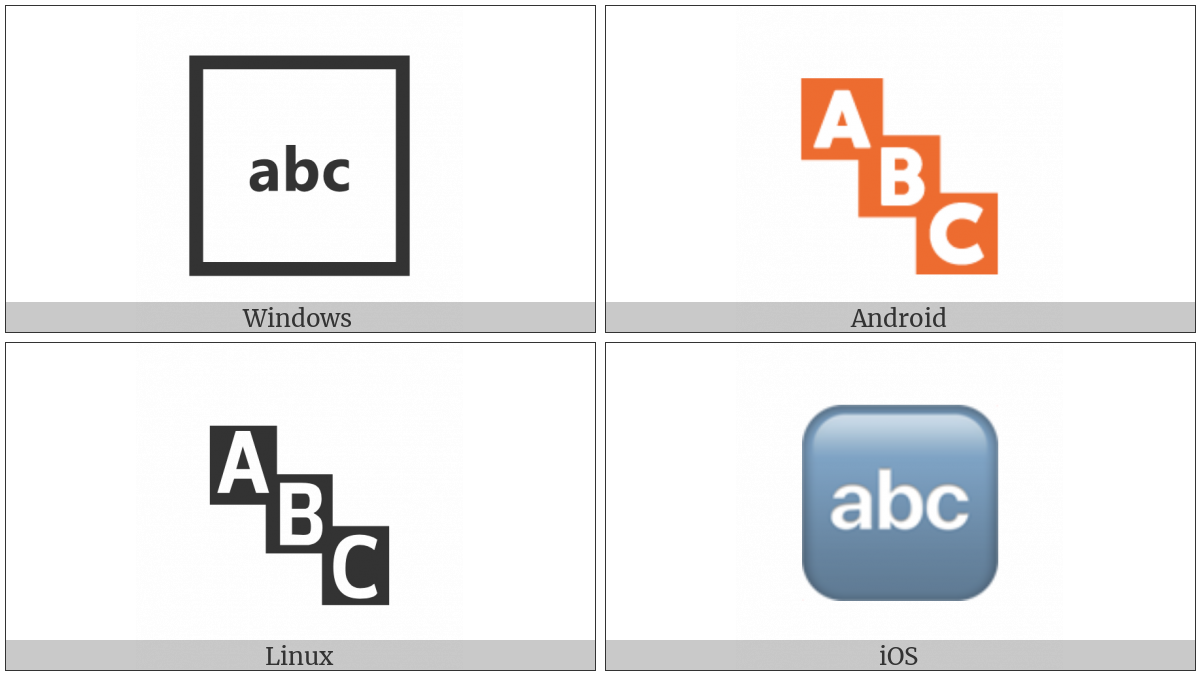 Input Symbol For Latin Letters on various operating systems