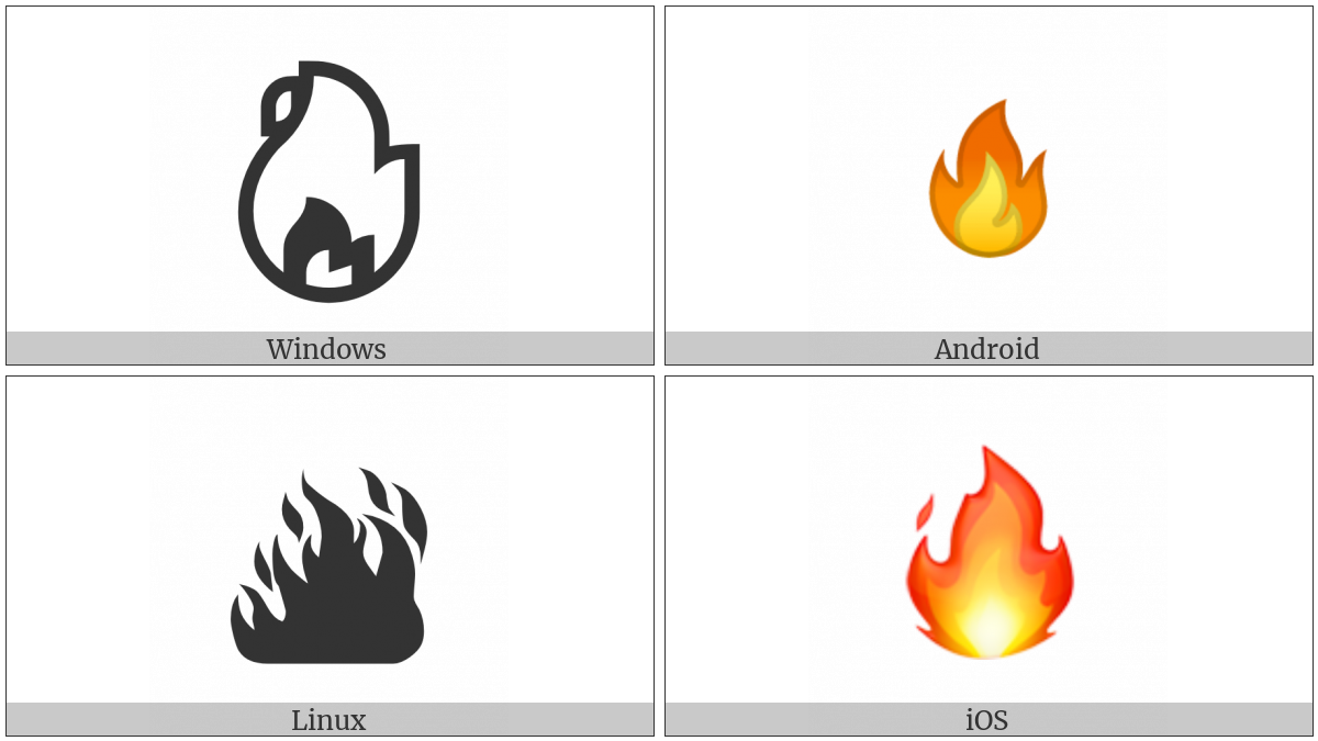 Fire on various operating systems