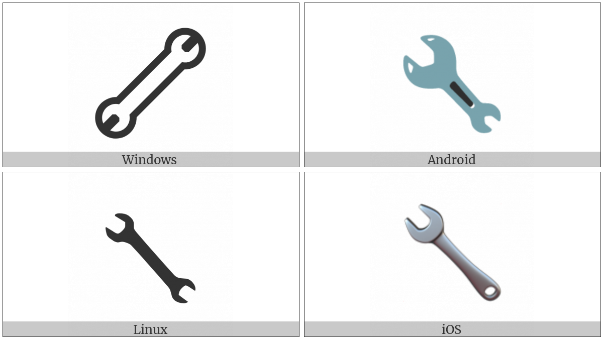 Wrench on various operating systems