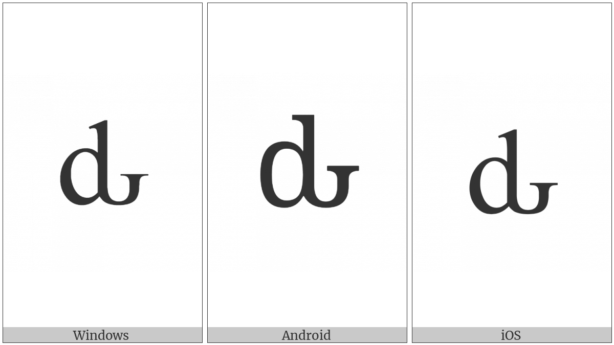 Cyrillic Small Letter Komi Dje on various operating systems