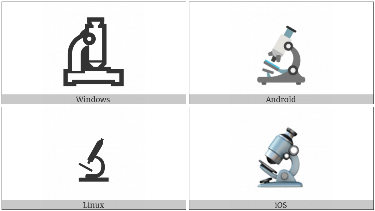 Microscope on various operating systems