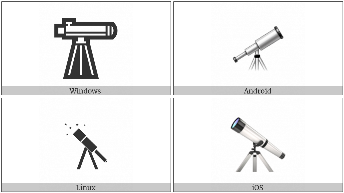 Telescope on various operating systems