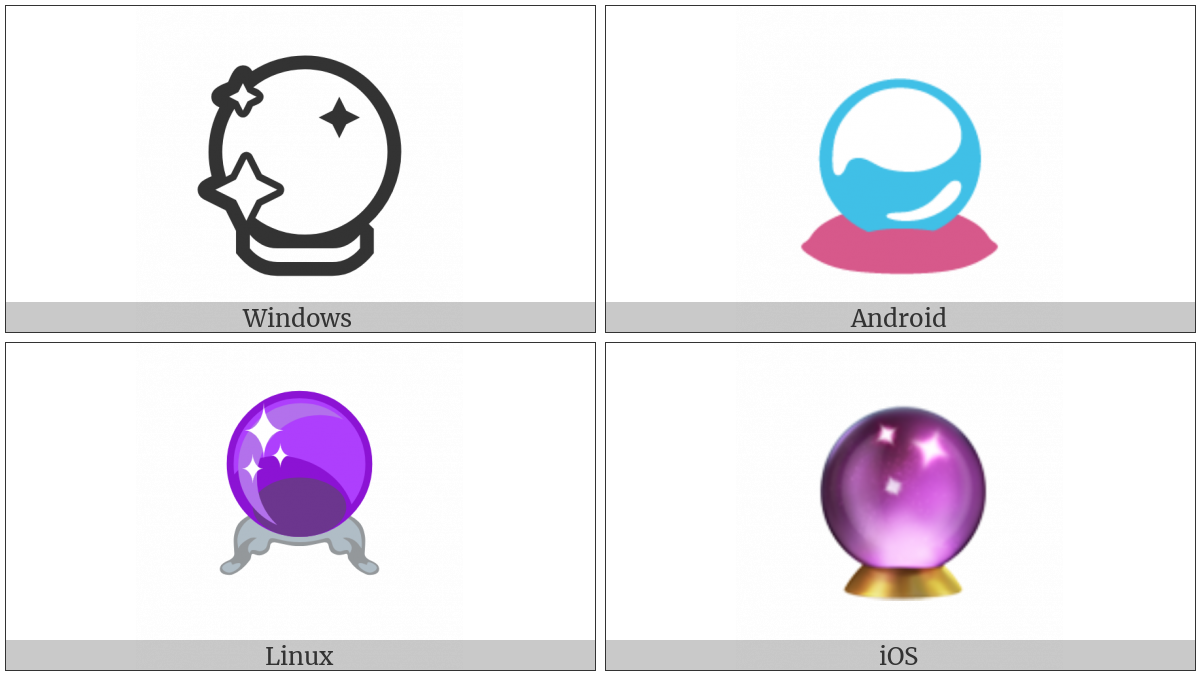 Crystal Ball on various operating systems