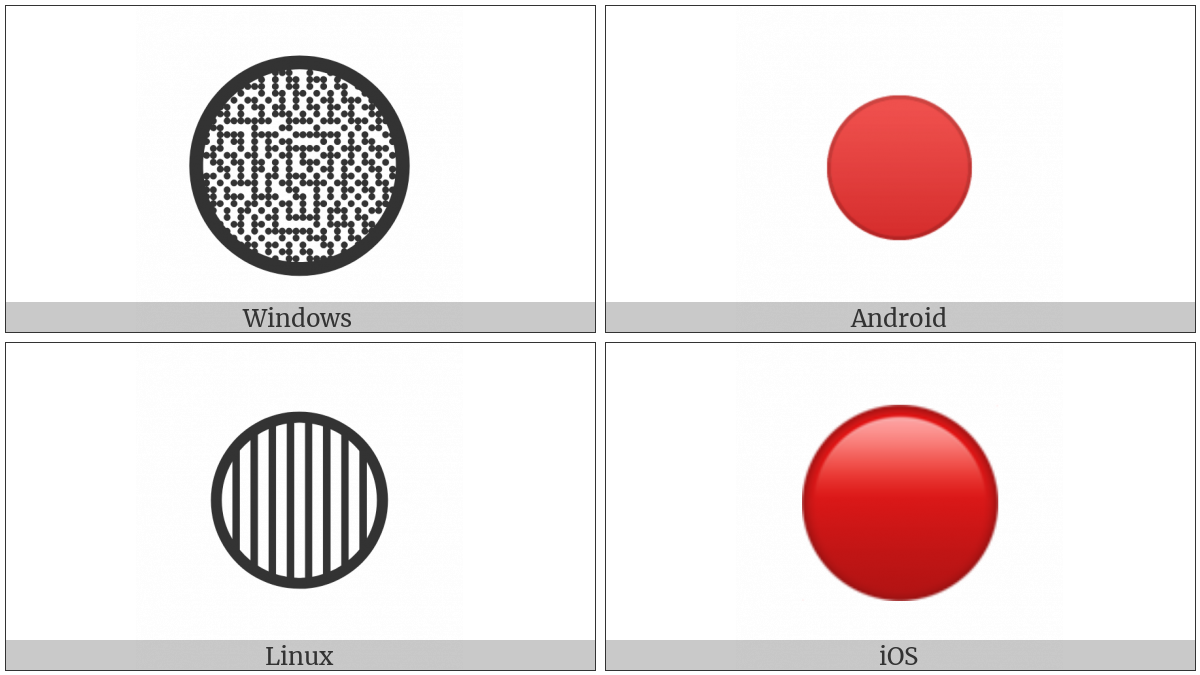 Large Red Circle on various operating systems