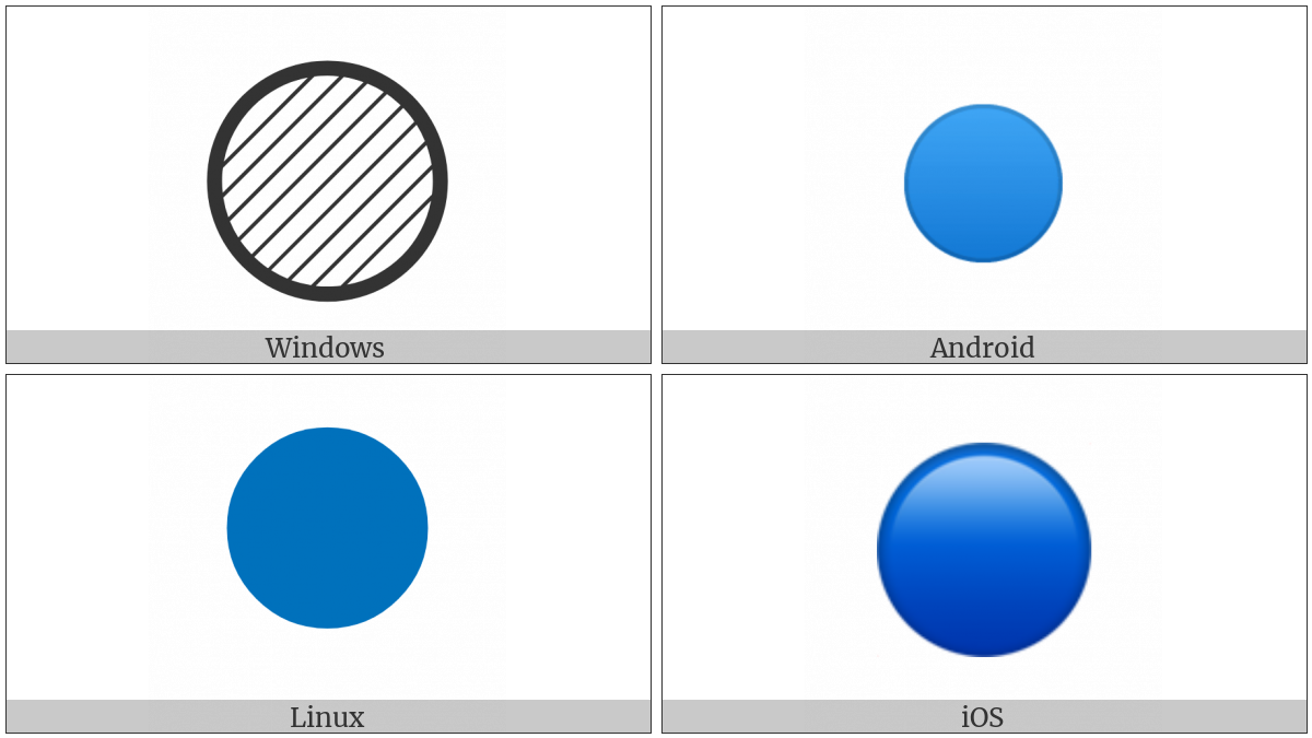 Large Blue Circle on various operating systems