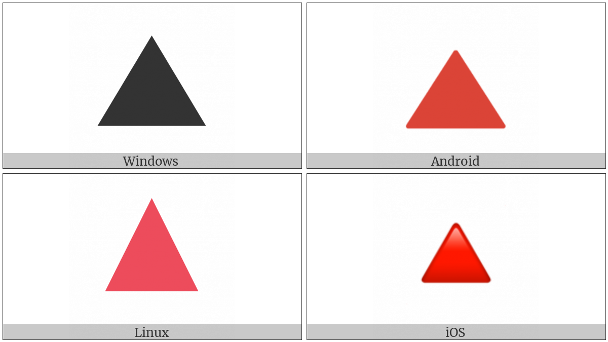 Up-Pointing Red Triangle on various operating systems