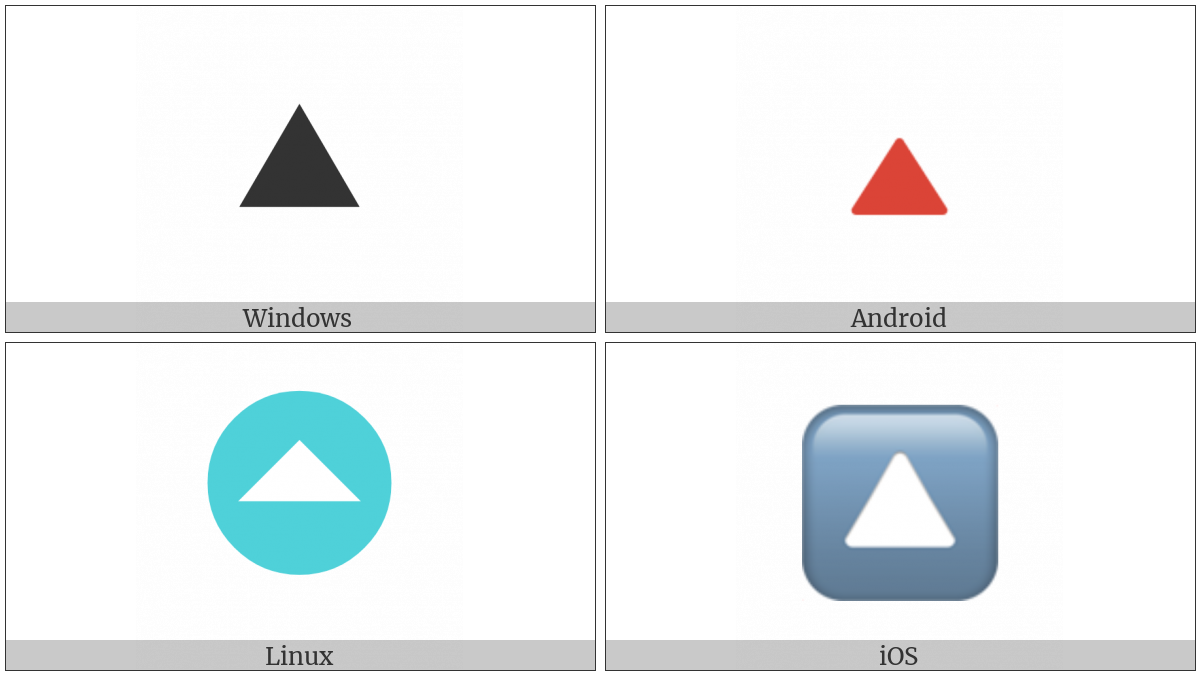 Up-Pointing Small Red Triangle on various operating systems