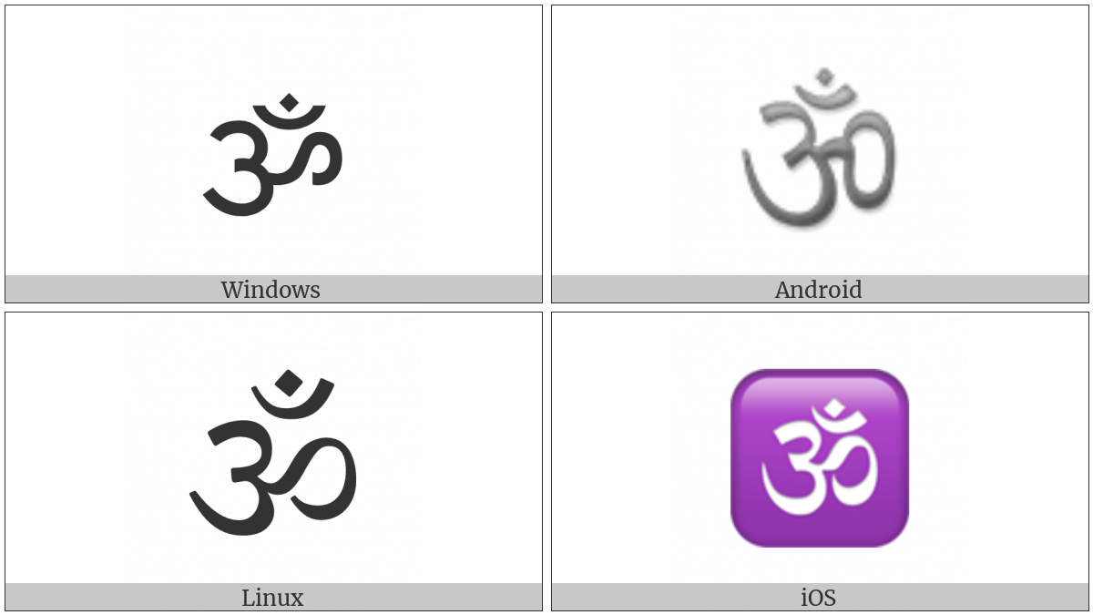 Om Symbol on various operating systems
