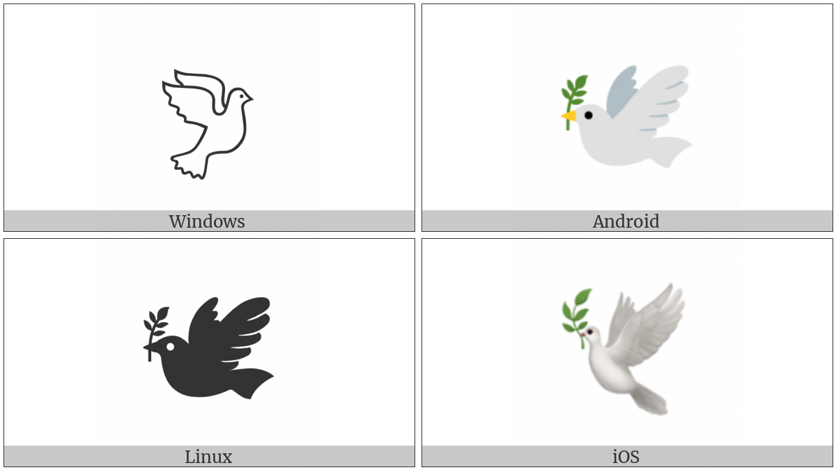 Dove Of Peace on various operating systems