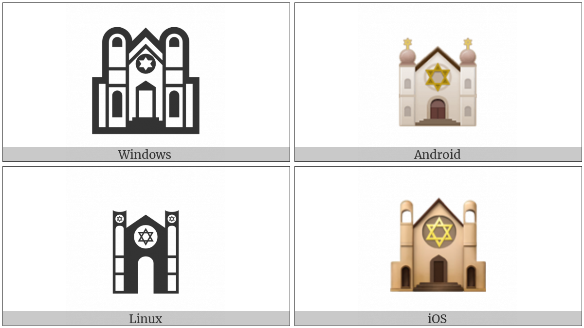 Synagogue on various operating systems