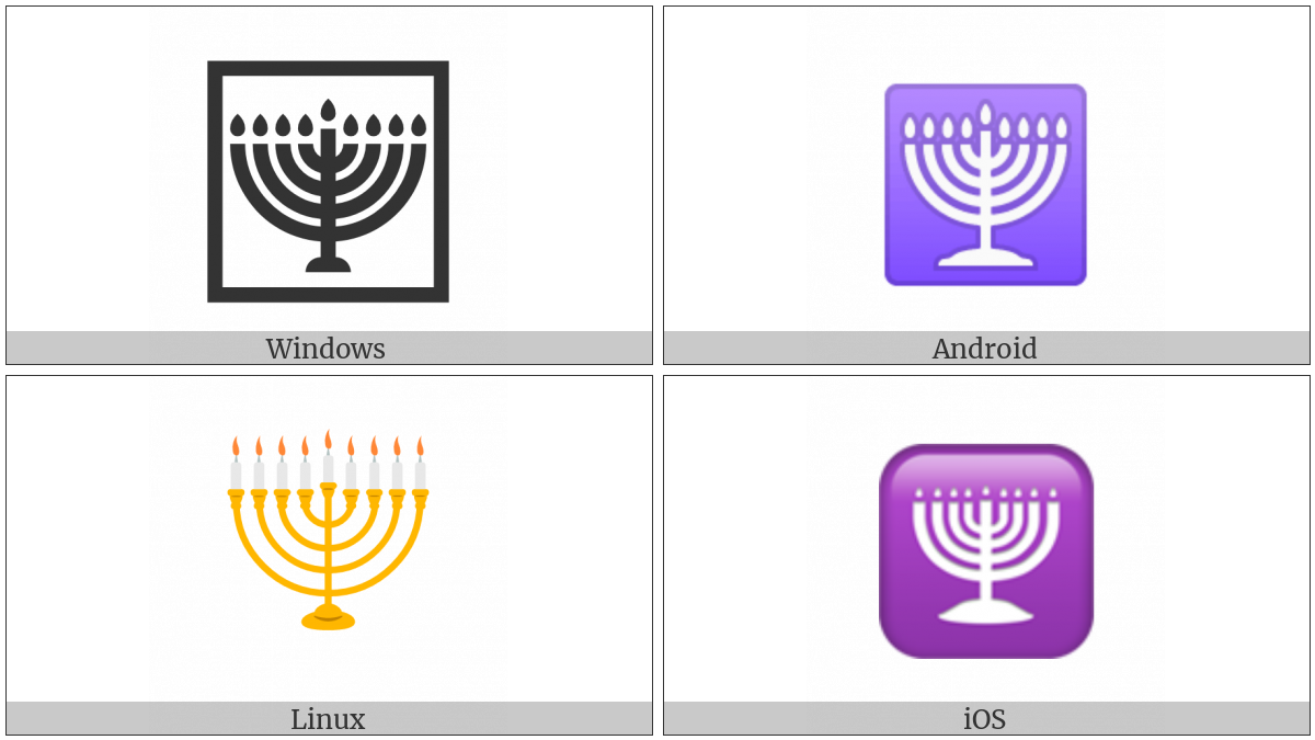 Menorah With Nine Branches on various operating systems