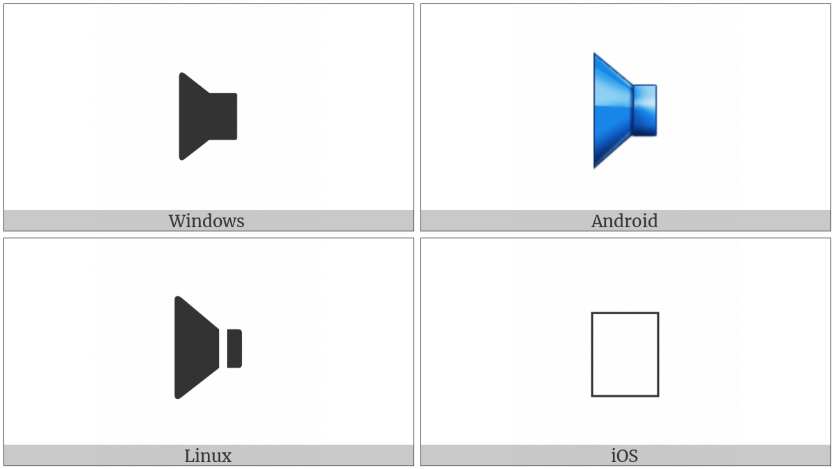Right Speaker on various operating systems