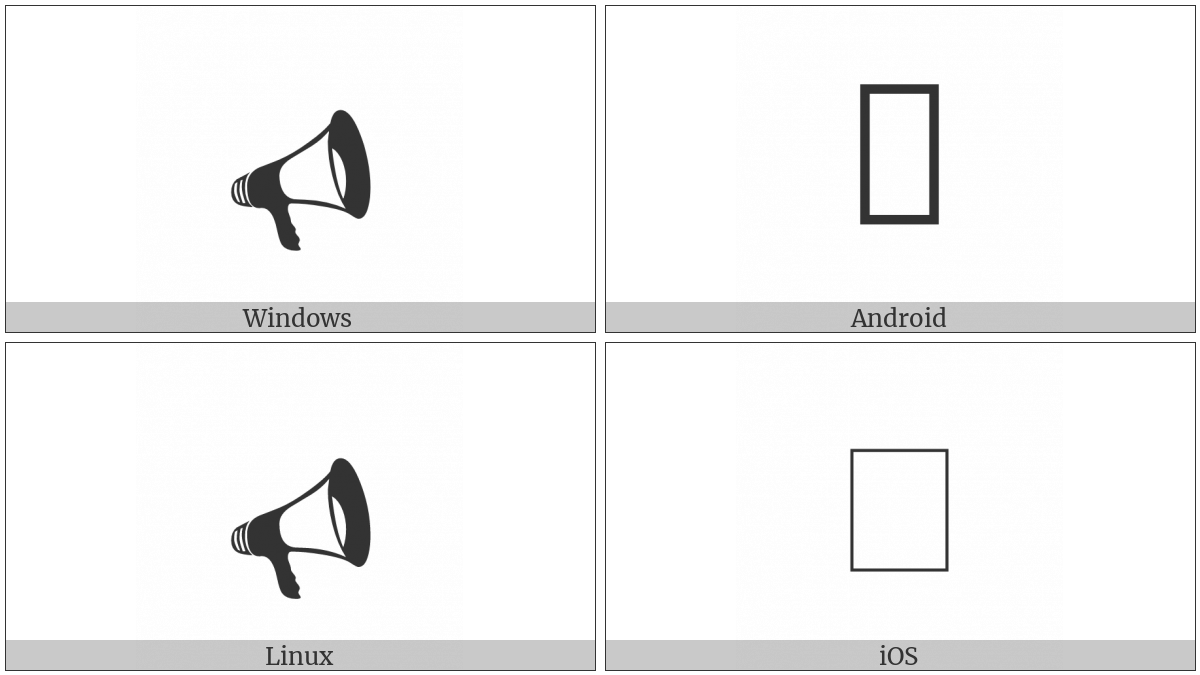 Bullhorn on various operating systems