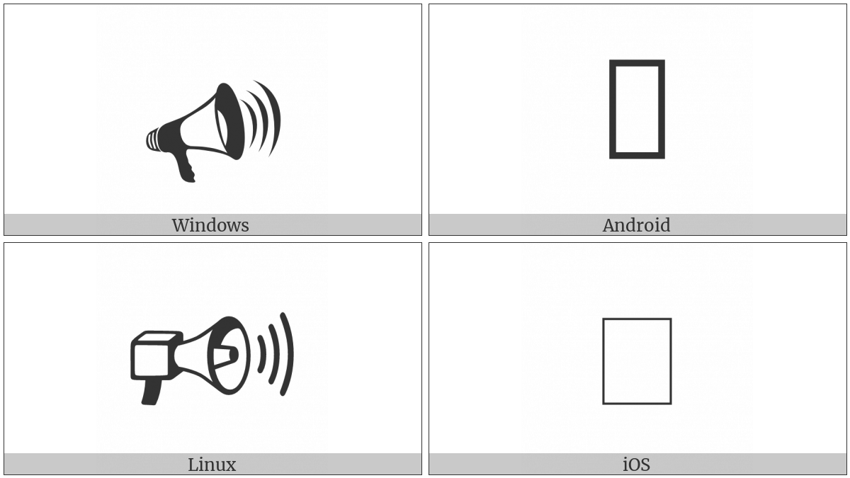 Bullhorn With Sound Waves on various operating systems