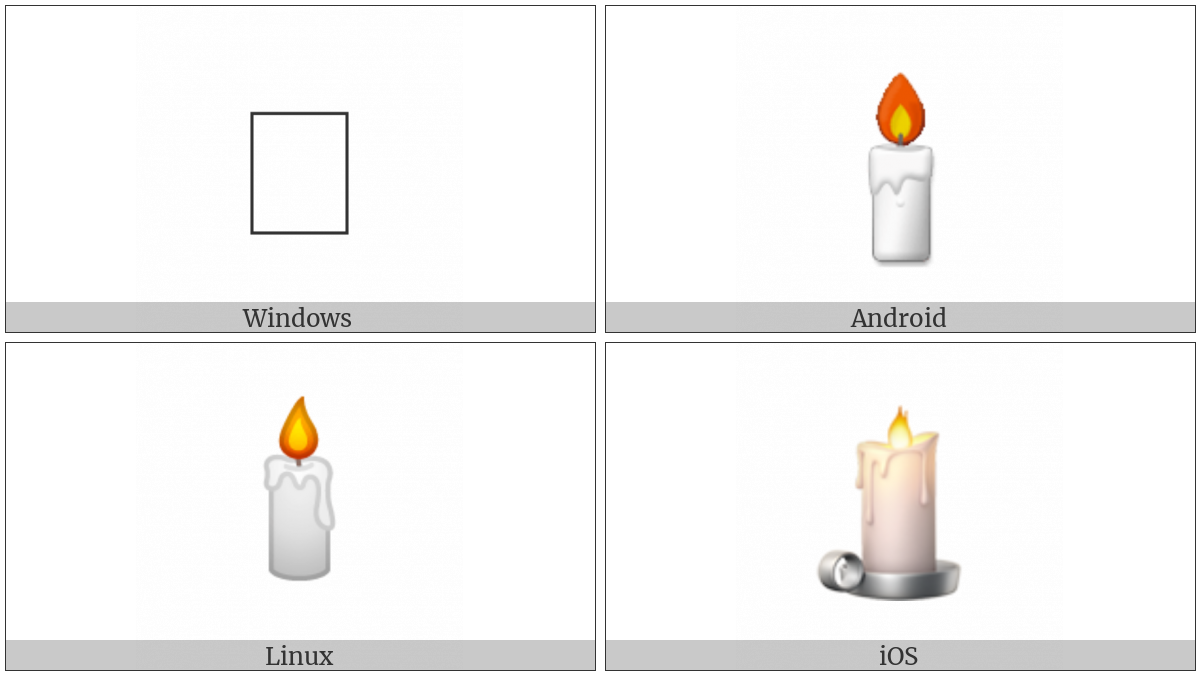 Candle on various operating systems