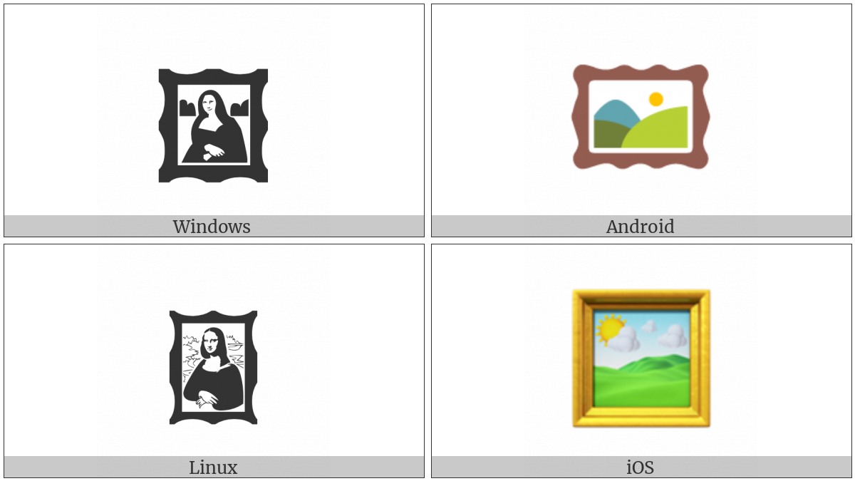 Frame With Picture on various operating systems