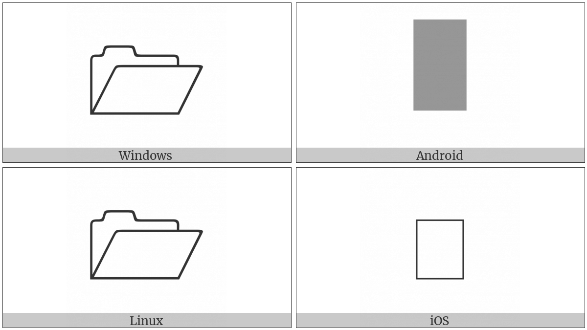 Open Folder on various operating systems