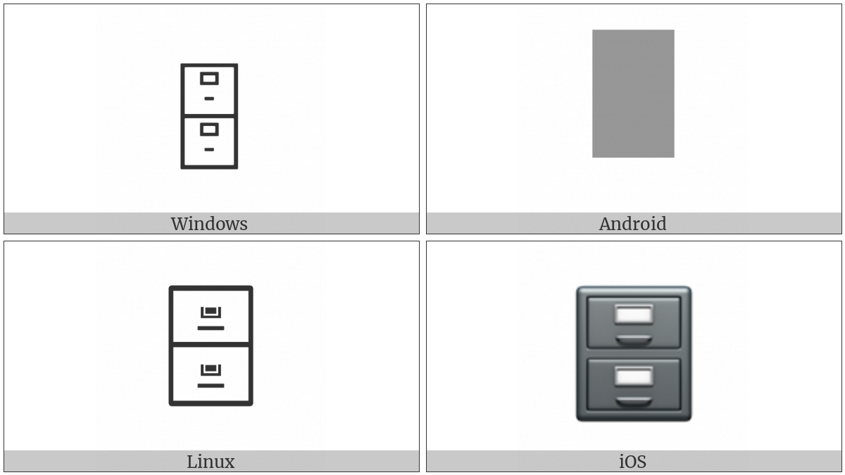 File Cabinet on various operating systems