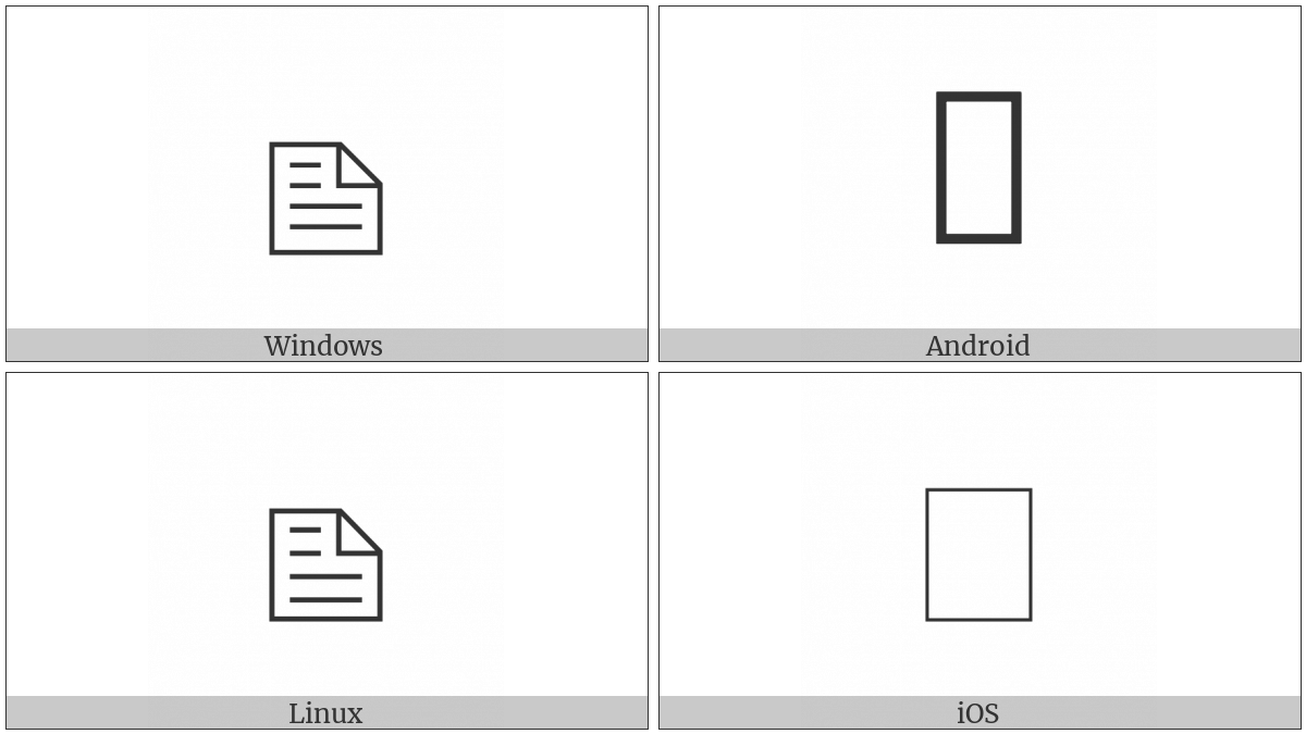 Note on various operating systems