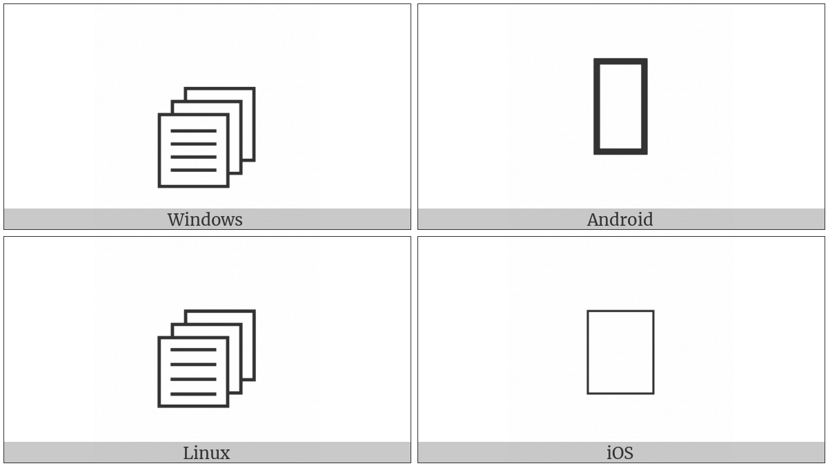 Note Pad on various operating systems