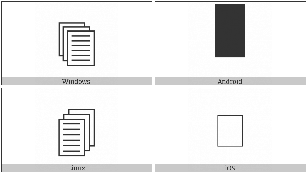 Pages on various operating systems