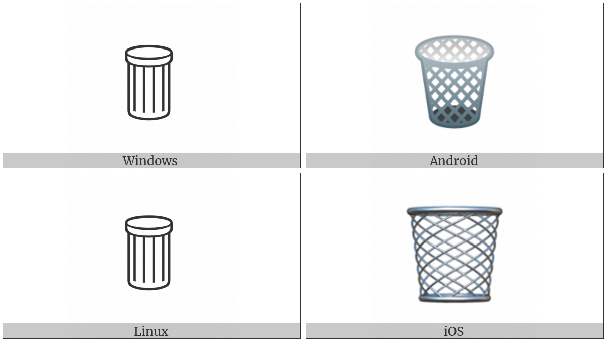 Wastebasket on various operating systems